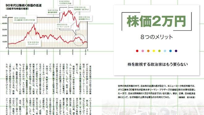 「株価2万円」8つのメリット