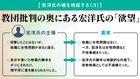 教団批判の奥にある宏洋氏の「欲望」 【宏洋氏の嘘を検証する(3)】
