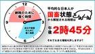 本当にいいのか消費税10%!? 日本人の「国畜」解放時間は午後2時45分