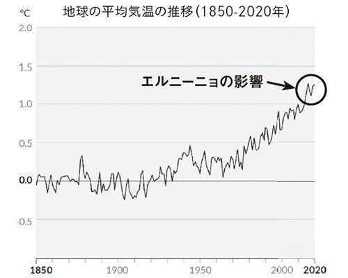 脱炭素_01.jpg