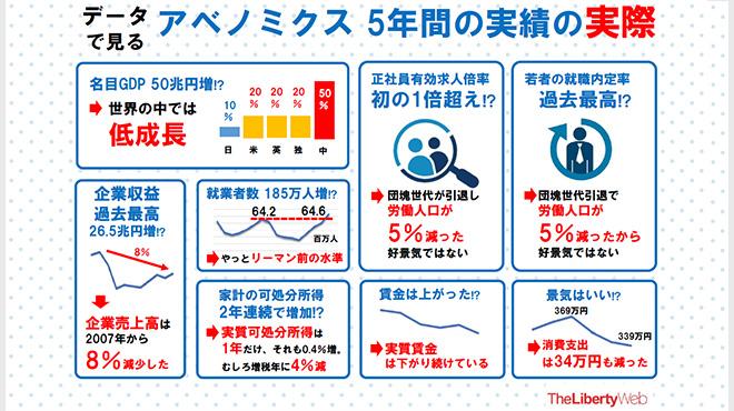 神戸製鋼、タカタ、シャープ、東芝、日産、日立他 なぜ日本企業は不祥事やオワコンになったの? ->画像>6枚
